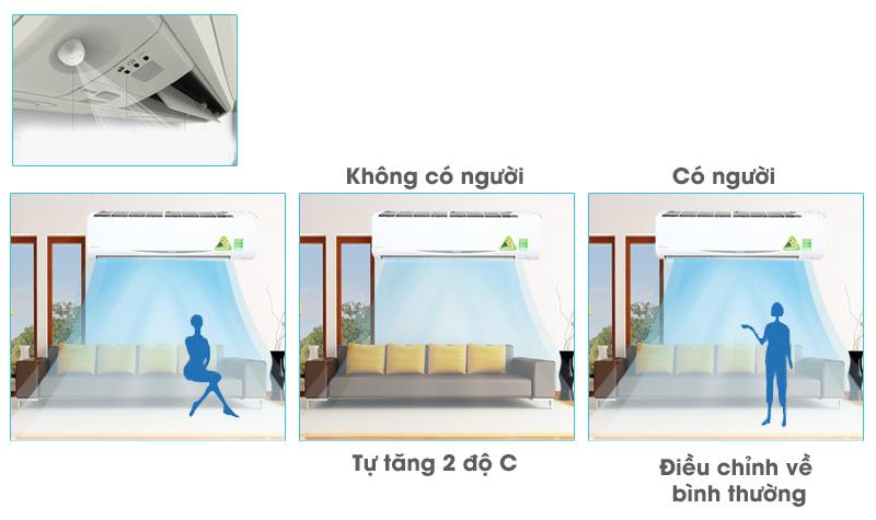 ĐIỀU HOÀ DAIKIN FTKC35RVMV RKC35RVMV 12.000BTU 1 CHIỀU, INVERTER