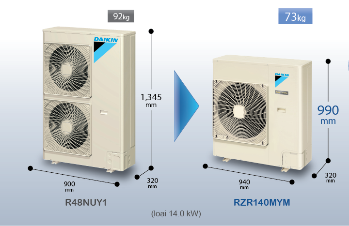 Điều hòa âm trần Daikin 18.000BTU inverter 2 chiều FCQ50KAVEA/RZQS50AV1